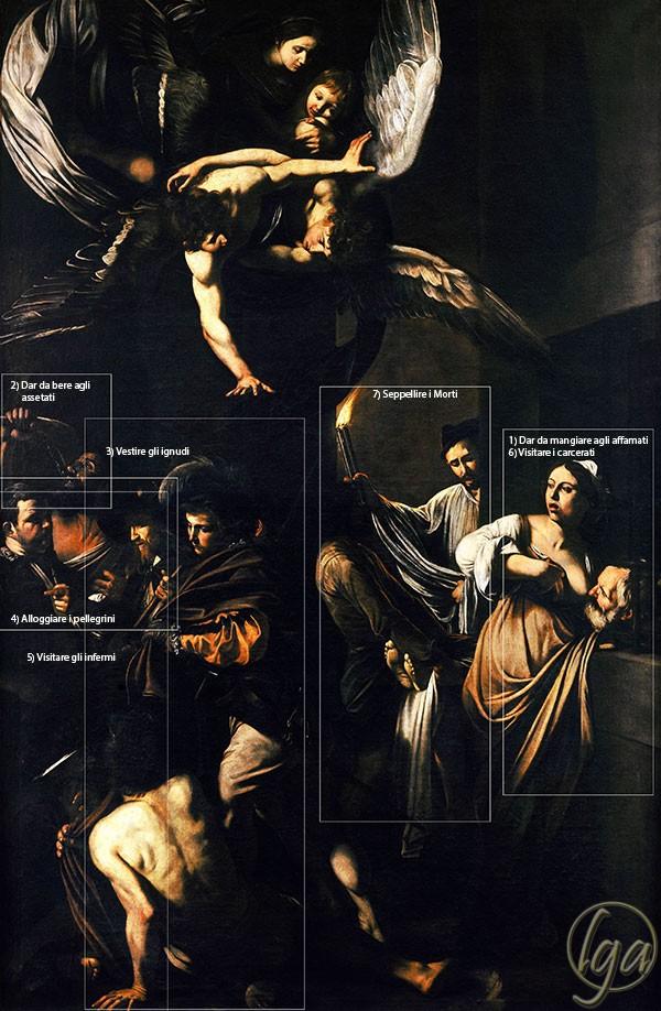 sette-opere-spiegato